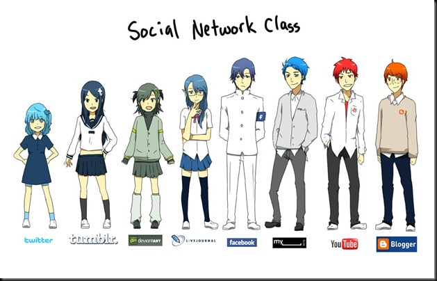 clases-sociales-red httpwww.diseniorweb.com.arwp-contentuploads201011clases-sociales-red.jpg